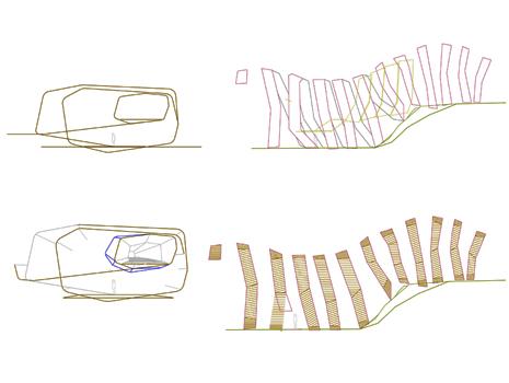 Secciones verticales