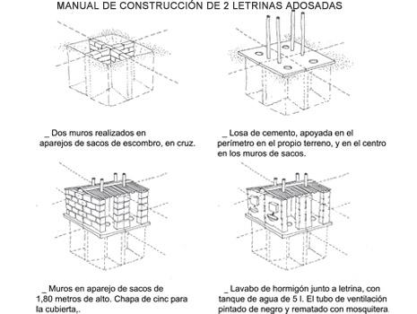 Fases construccion letrinas