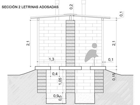 Seccion vertical letrina