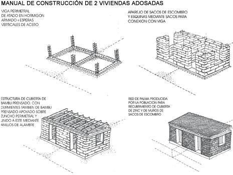 Fases construccion vivienda